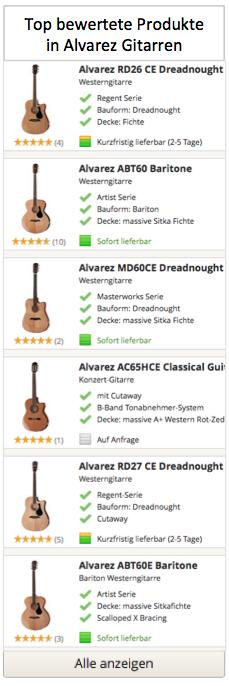 Top Alvarez Gitarren
