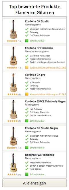 Top bewertete Flamenco Gitarren