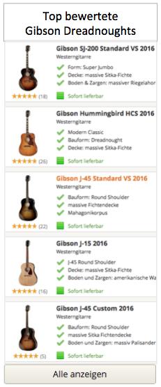 Top bewertete Gibson Dreadnought Gitarren