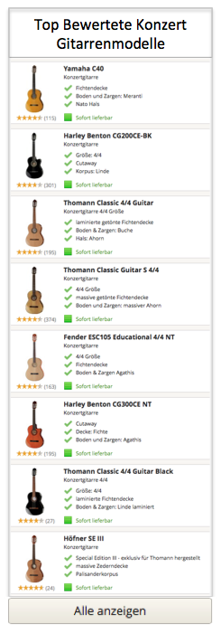 Top Konzertgitarren