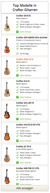 Crafter Gitarren Modelle