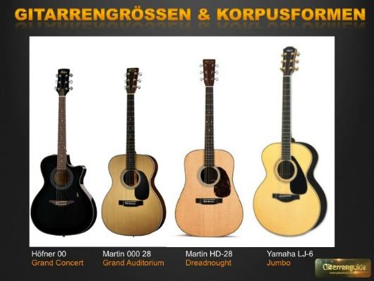 Gitarrengrössen