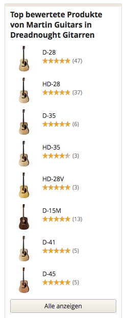 Top bewertete Produkte in Martin Guitars Dreadnougt